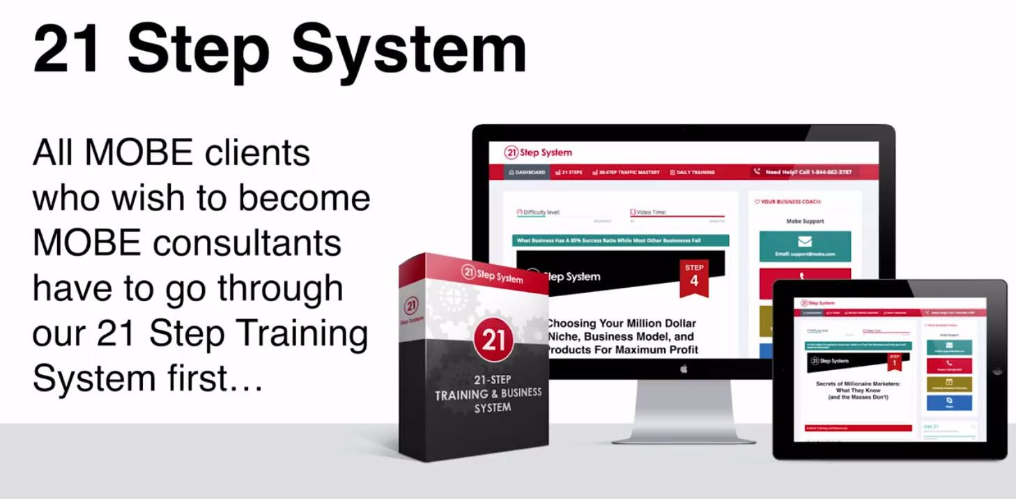 MOBE 21 step training system for MOBE beginners