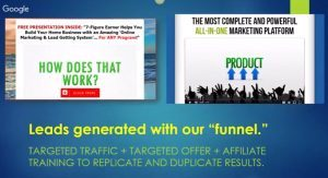 Power Lead System Sales Funnel