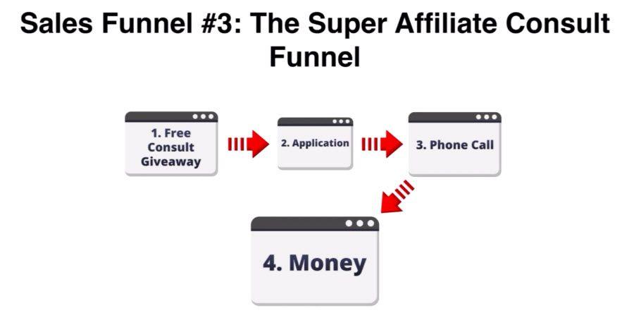 Super Affiliate Consult Funnel