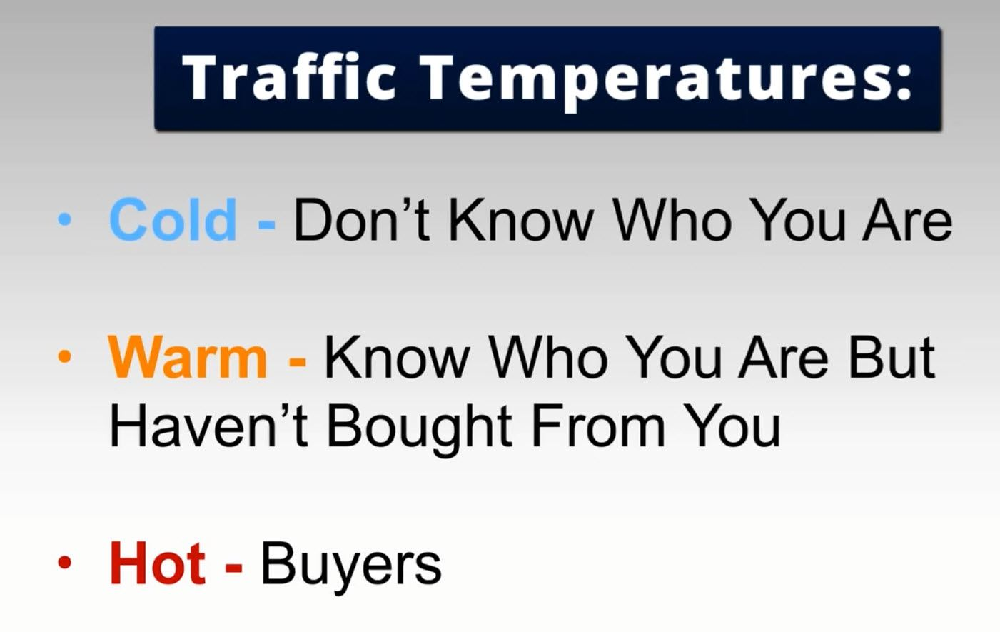 Traffic temperatures