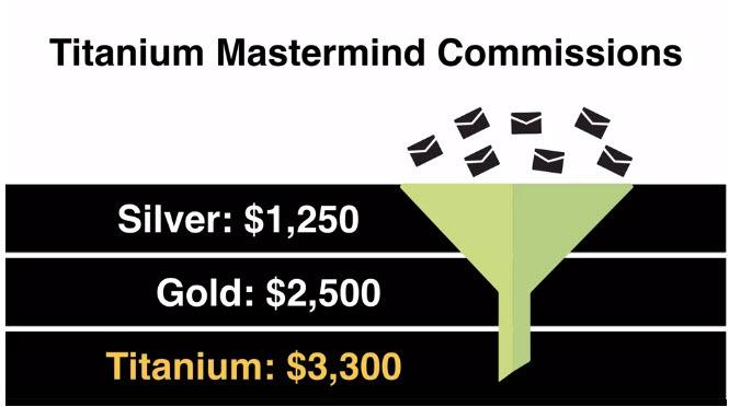 Titanium Mastermind Commissions