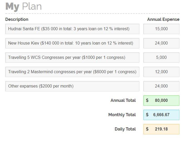 my plan calculator
