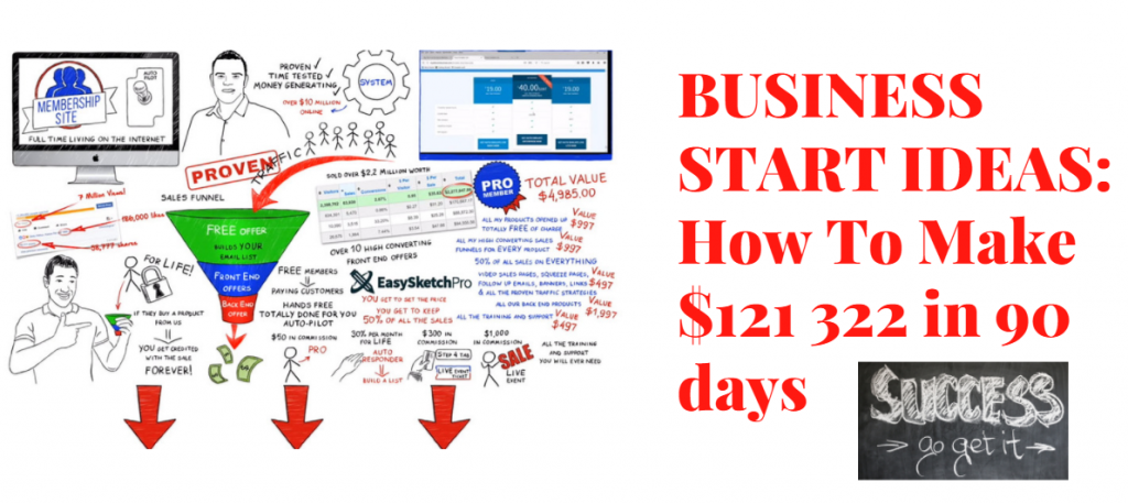 BUSINESSSTARTIDEAS How To Make $121 322 in 90 days