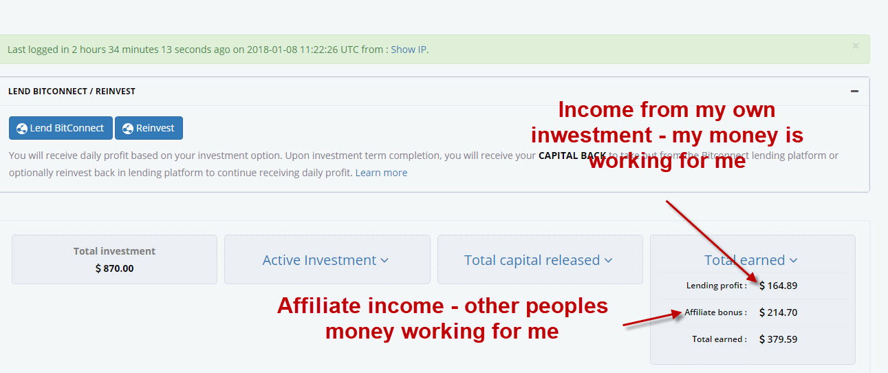 What should you do if you do not have money to start your online business