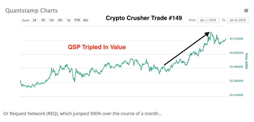 CRYPTO CRUSHER TRADING SIGNSL EXAMPLE FOR Quantstamp (QSP)