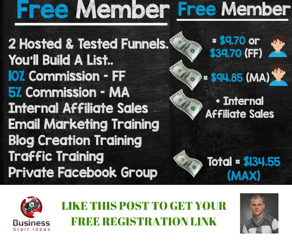 FREE MEMBER DONE FOR YOU BUSINESS