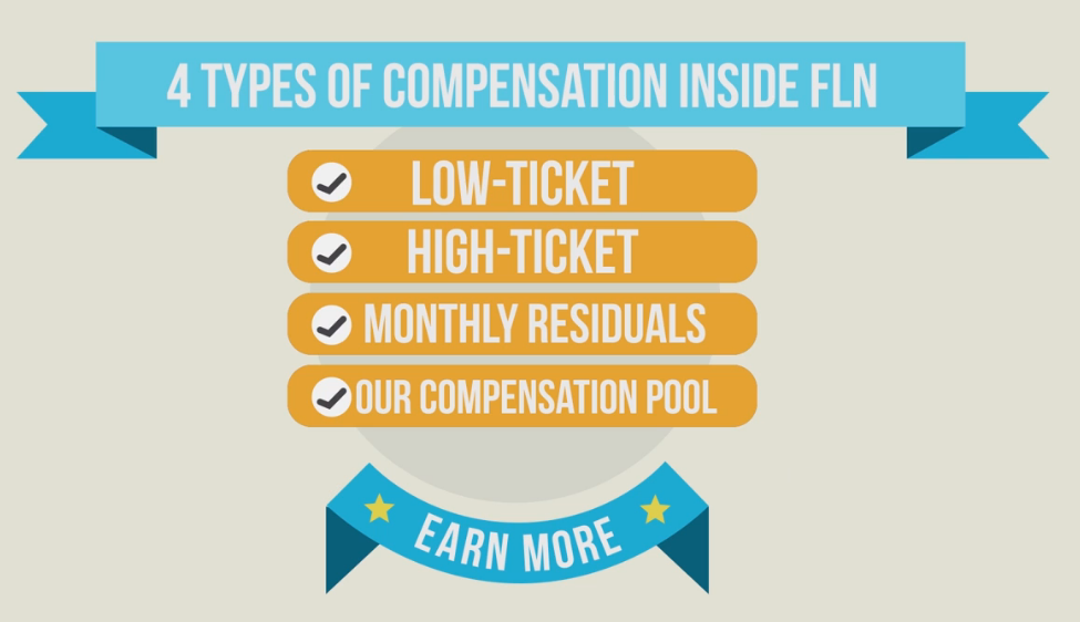 Finish Line Network Compensation Plan explained