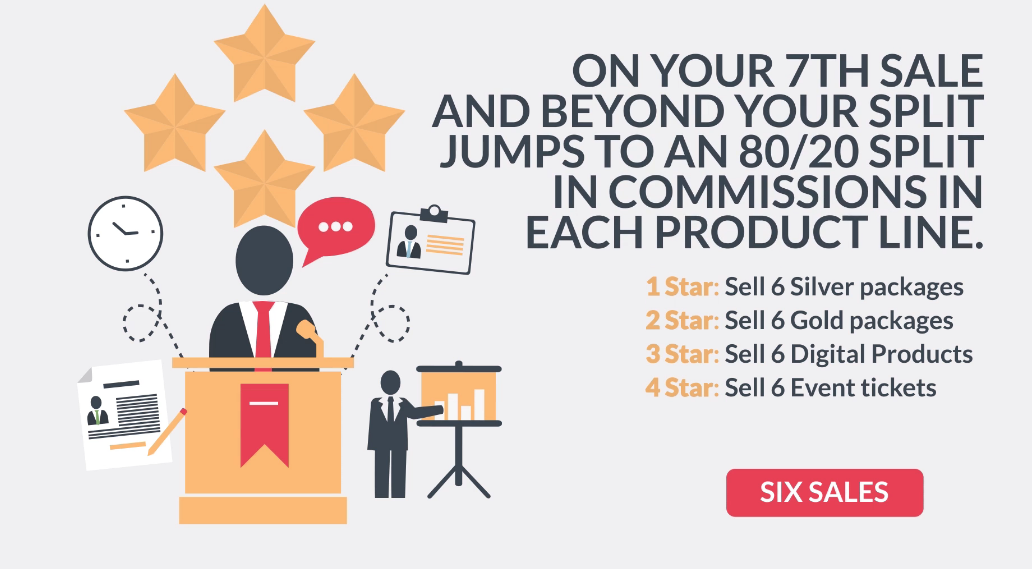 Finish Line Network Star Rank for 6 sales plan explained