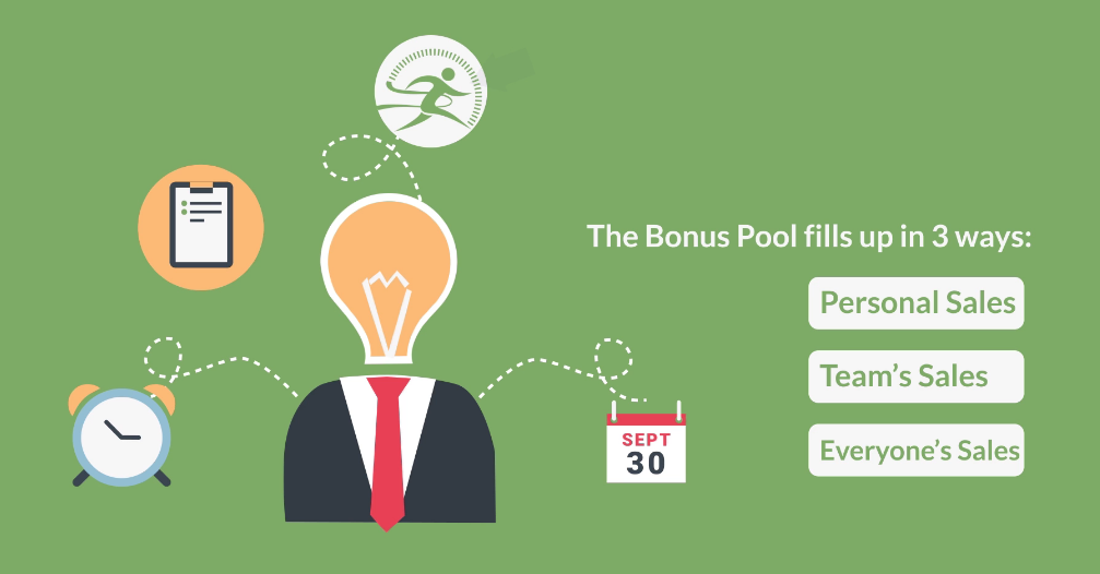 How FLN Bonus Pool fills up