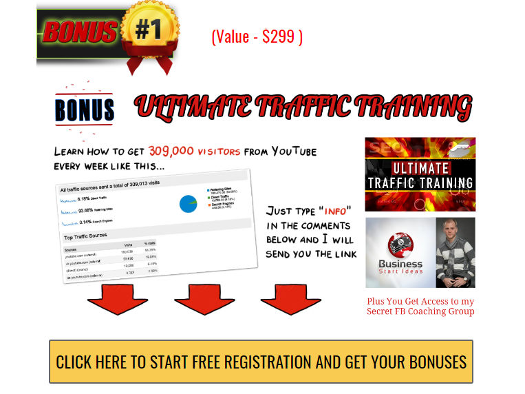 Best Paid Traffic Source for affiliate marketing