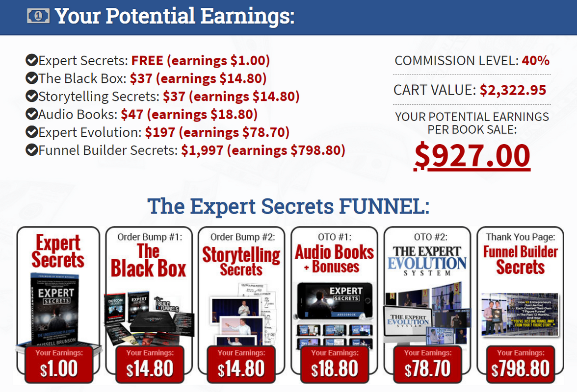 Clickfunnels review by Gena Babak - Experts secrets affiliate program review
