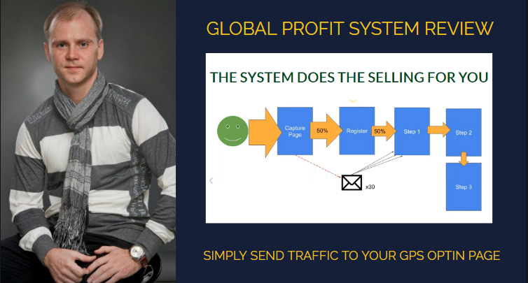 GLOBAL PROFIT SYSTEM REVIEW - THE SYSTEM DOES THE SELLING FOR YOU