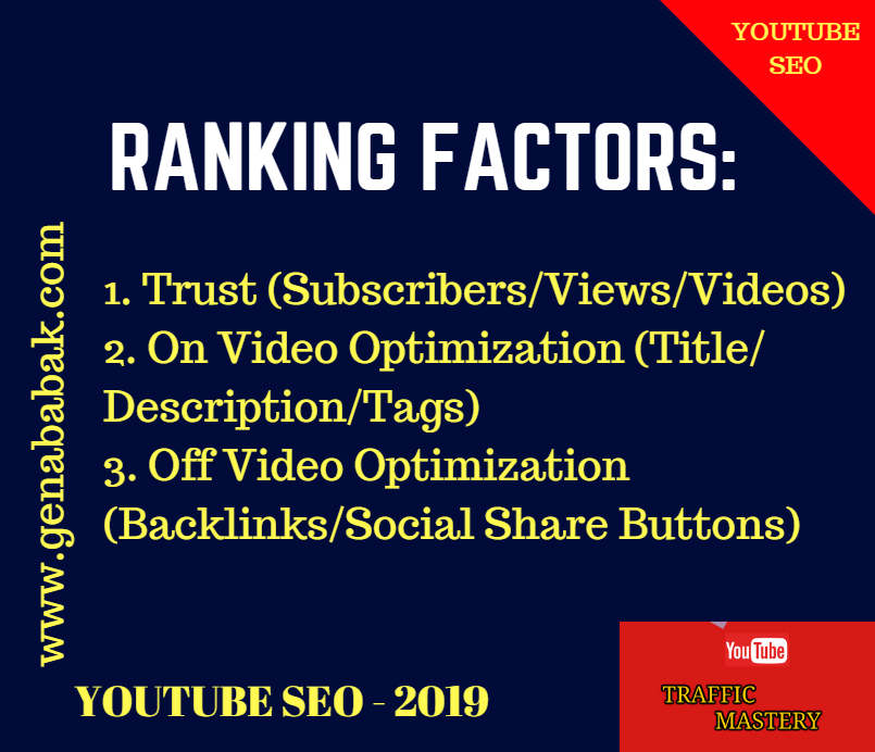 3 Step Ranking Method - Ranking Factors for YouTube