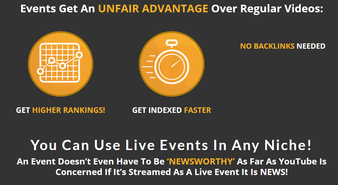 Why you need to use Live Events to rank your video higher on Google - HOW TO RANK ON THE GOOGLE FIRST PAGE USING YOUTUBE LIVE EVENTS