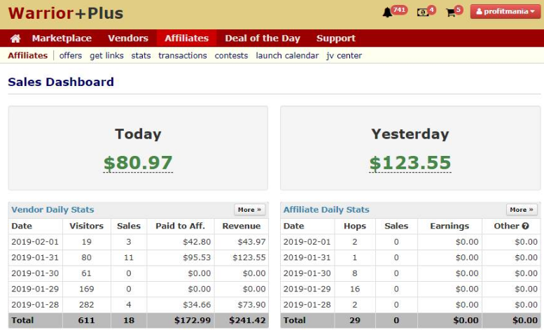 This is almost a guaranteed way to make $100 per day and around $2000 per month on Clickbank and Warrior Plus.
