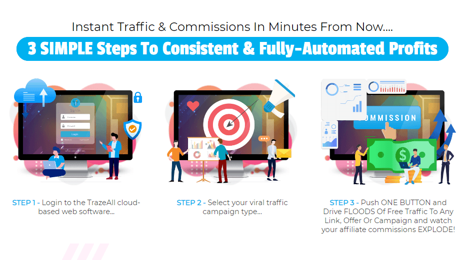 Get traffic for your website with TrazeAll