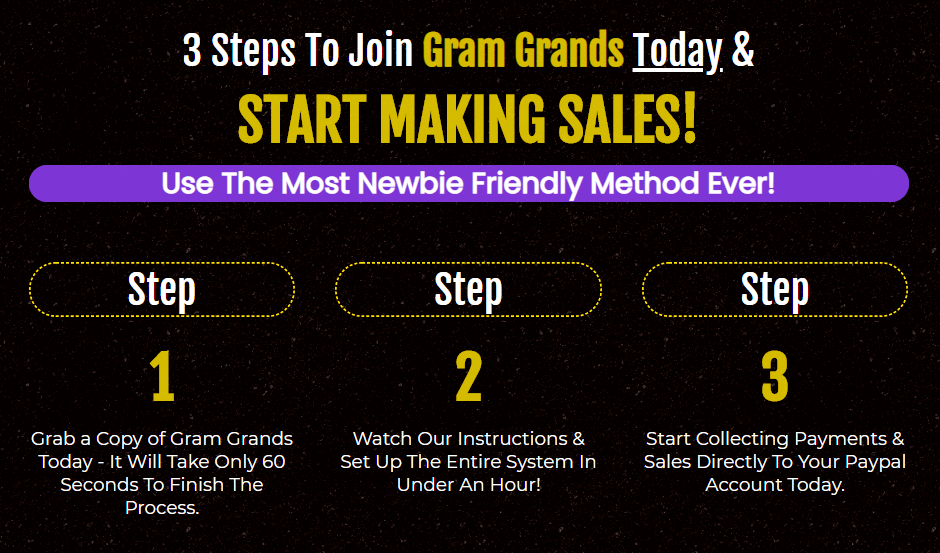 How Gram Grands works? Gram Grands review by Gena Babak