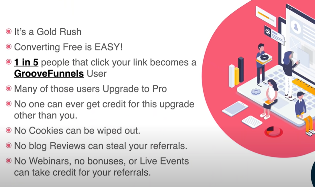 GROOVEFUNNELS AFFILIATE PROGRAM REVIEW - CONVERTING PEOPLE IS EASY